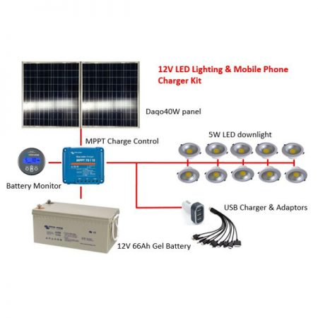 12V LED Lighting & Mobile Phone Charging Kit